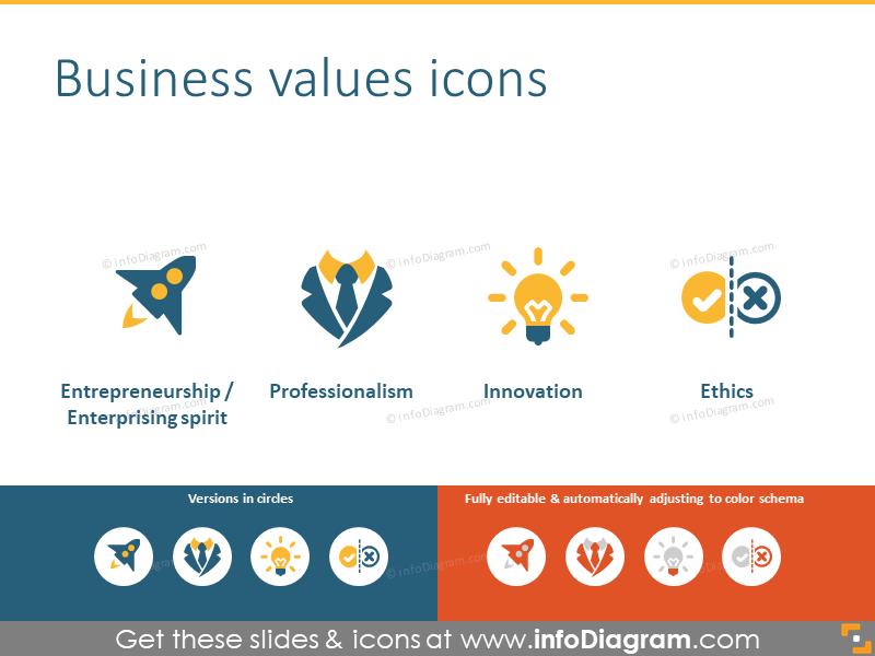 Business values: entrepreneurship, professionalism, business ethics