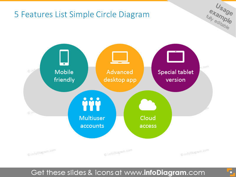 circle diagram for putting products or features