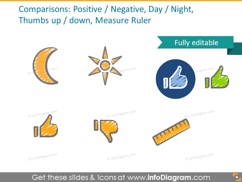Comparison icons set: positive, negative, day, night
