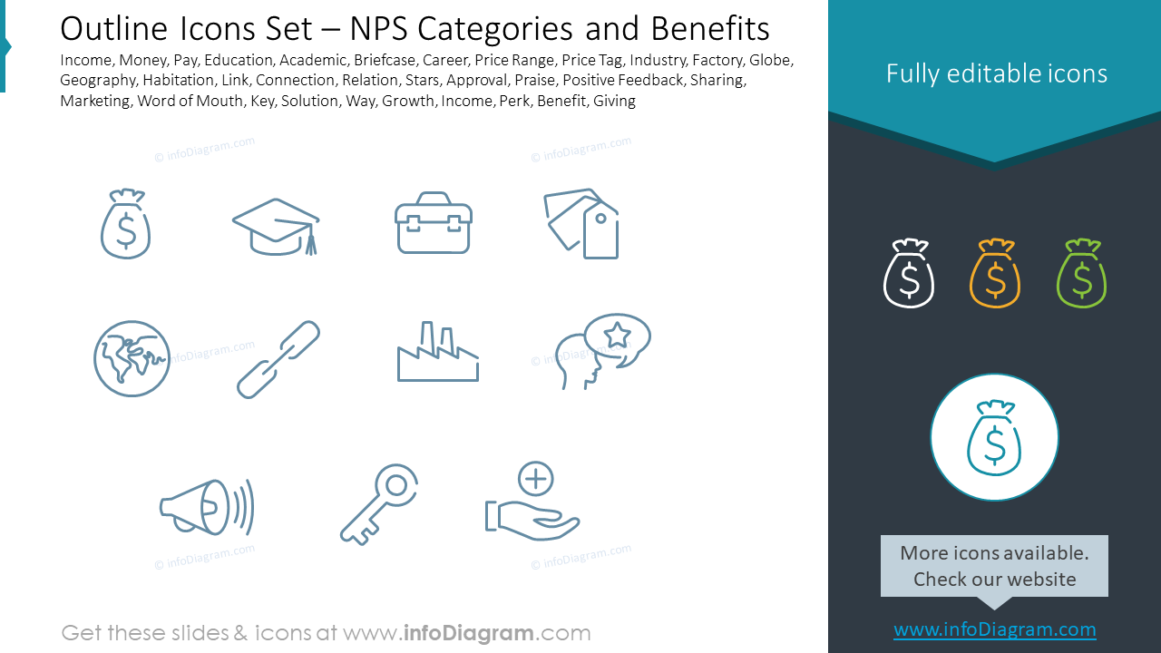 Outline Icons Set – NPS Categories and Benefits