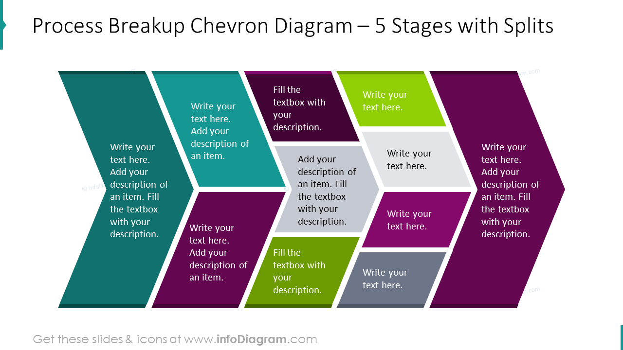 Process breakup chevron diagram for 5 stages