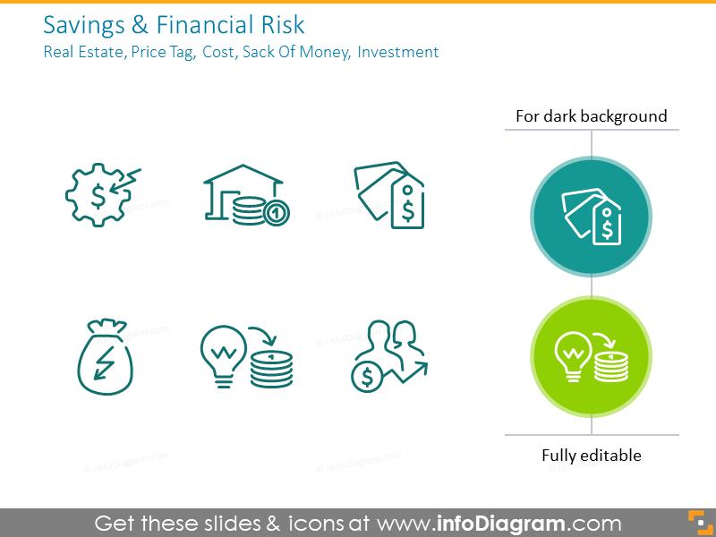 Savings & Financial Risk