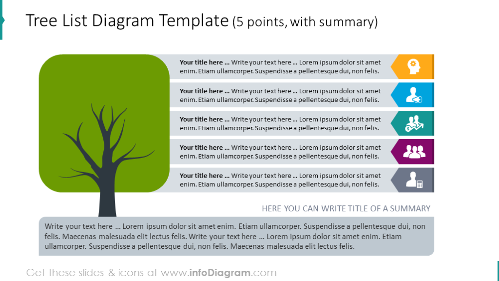 5-elements list with summary showed on tree background