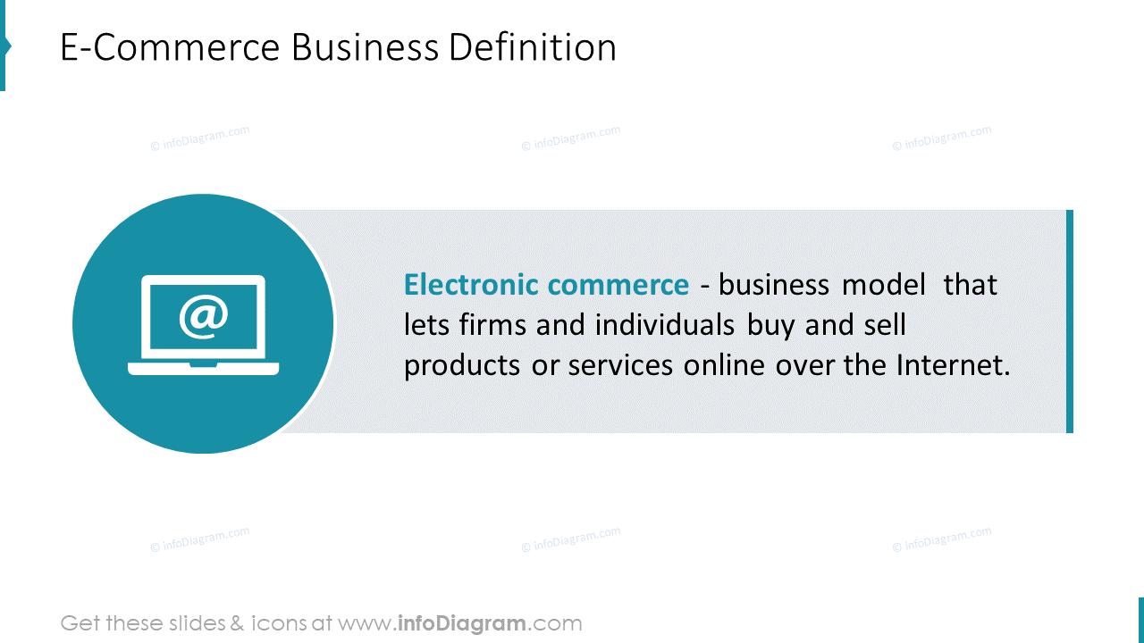 E-Commerce Business Definition