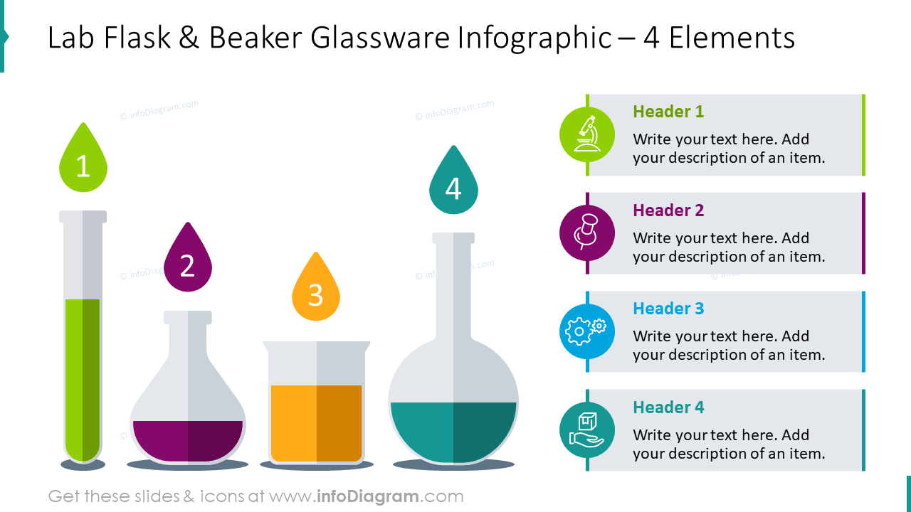 Lab flask and beaker glassware infographic for four elements