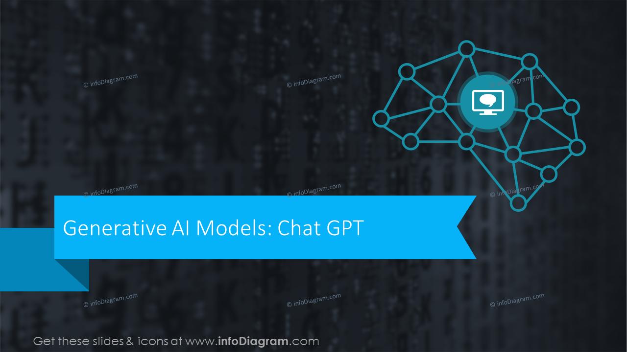 Icons Set: Industries, medicine, DNA, research, retail, car, logistics