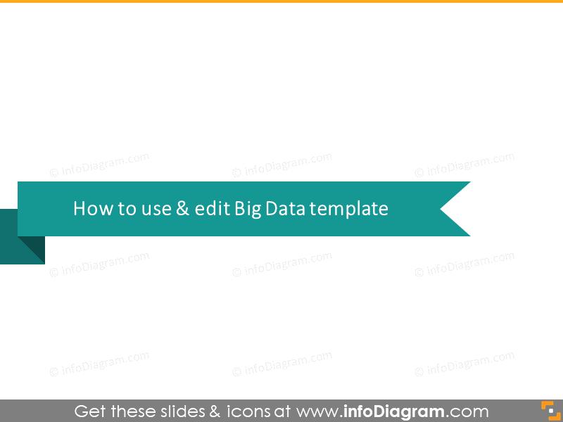 Big data template