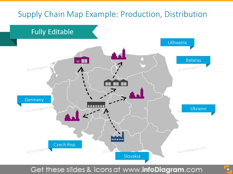 Supply chain Poland map