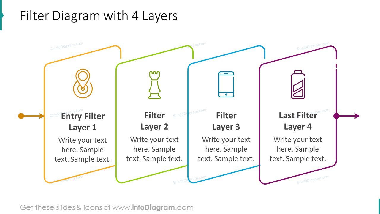 Filter four-layers diagram with icons and brief description