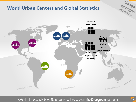 urban centers global statistics icons powerpoint diagram