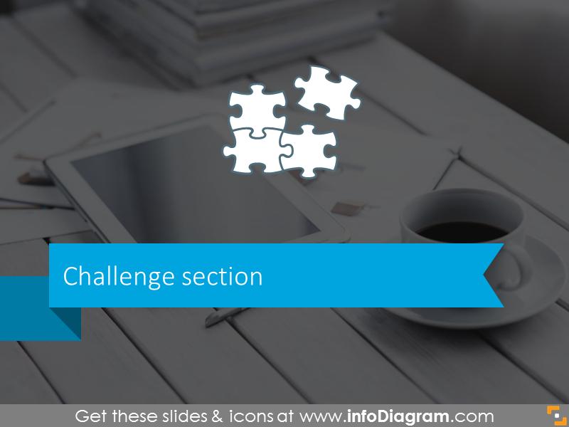 Challenge problem solving meeting