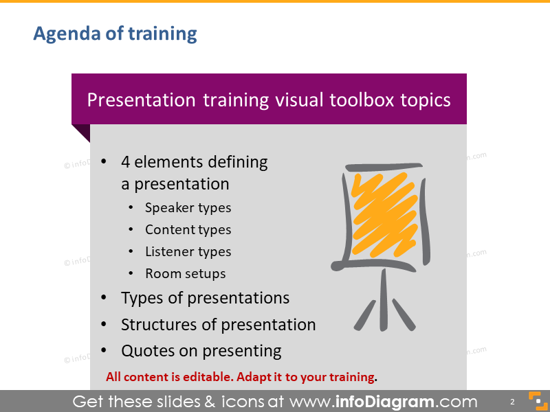 Presentation training illustrations toolbox types speech structure room setup
