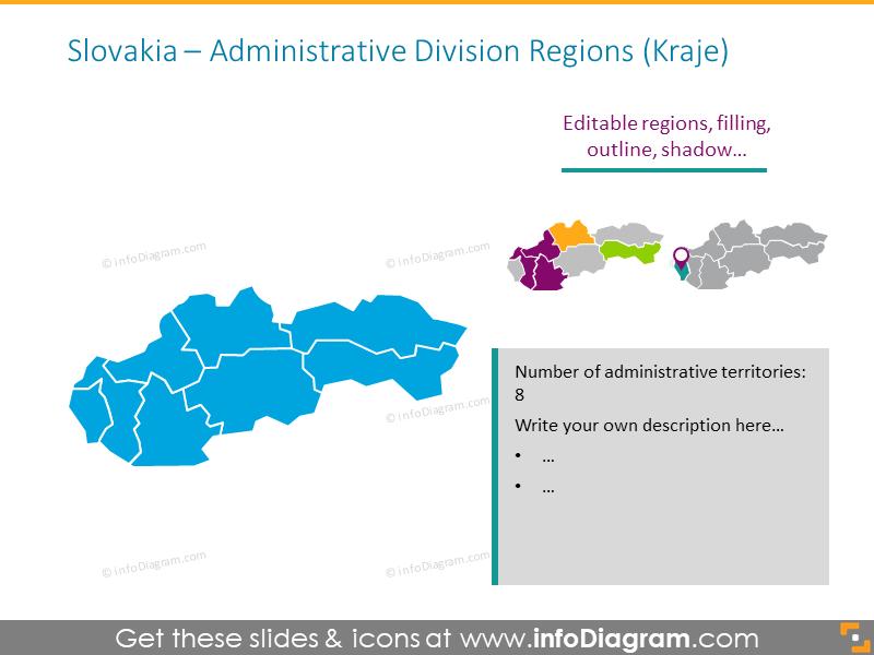 Slovakia administrative division regions