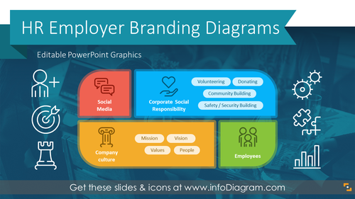 Employer Branding HR Process Diagrams (PPT Template)