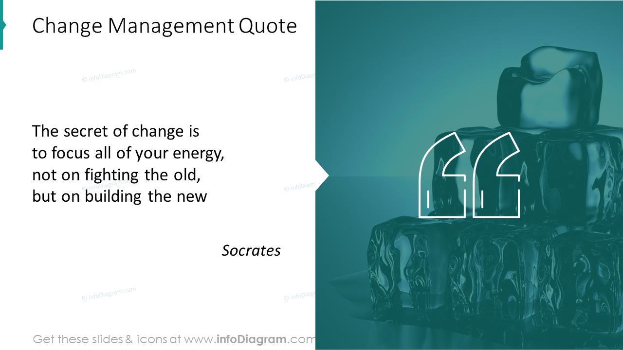 Change management quote