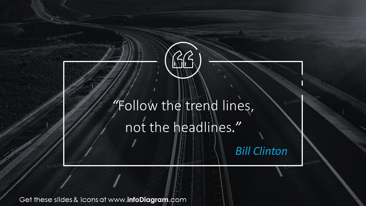 Bill Clinton quotation on a night road background