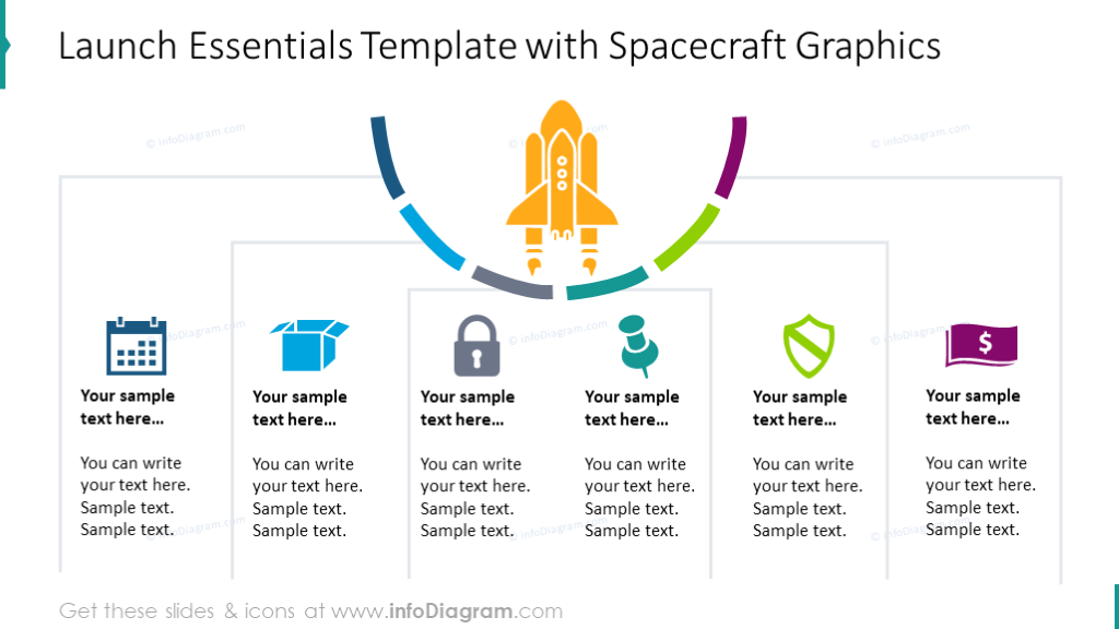 Launch essentials template shown with spacecraft picture and description