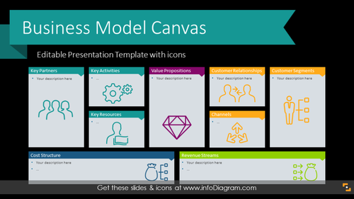Business Model Canvas Template (PPT graphics)