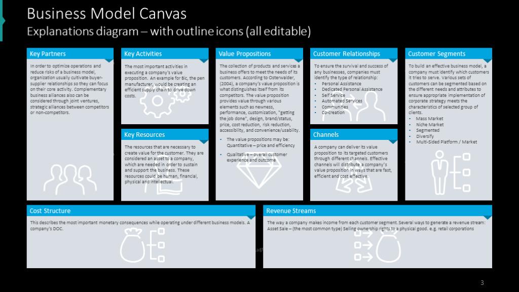 Canvas business model on dark background and outline symbols