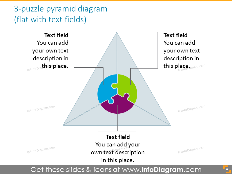 flat 3-puzzle pyramid diagram template with text fields