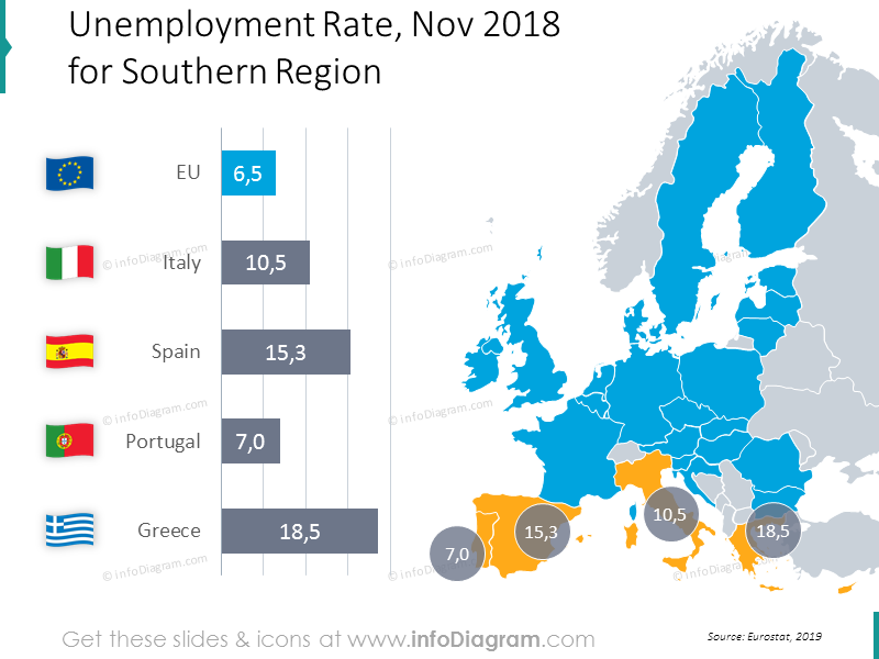 unemployment spain italy greece Portugal EU map bubblechart