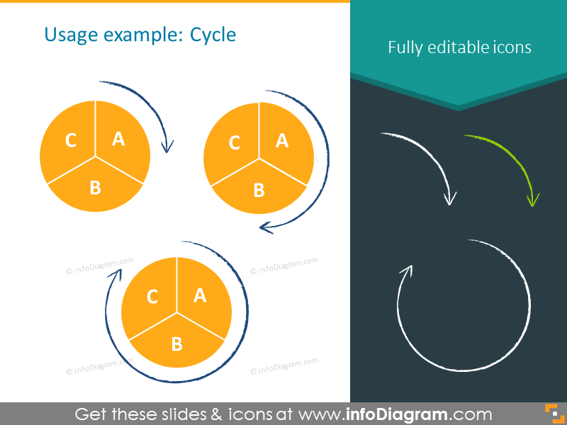Example of the cycle icons set