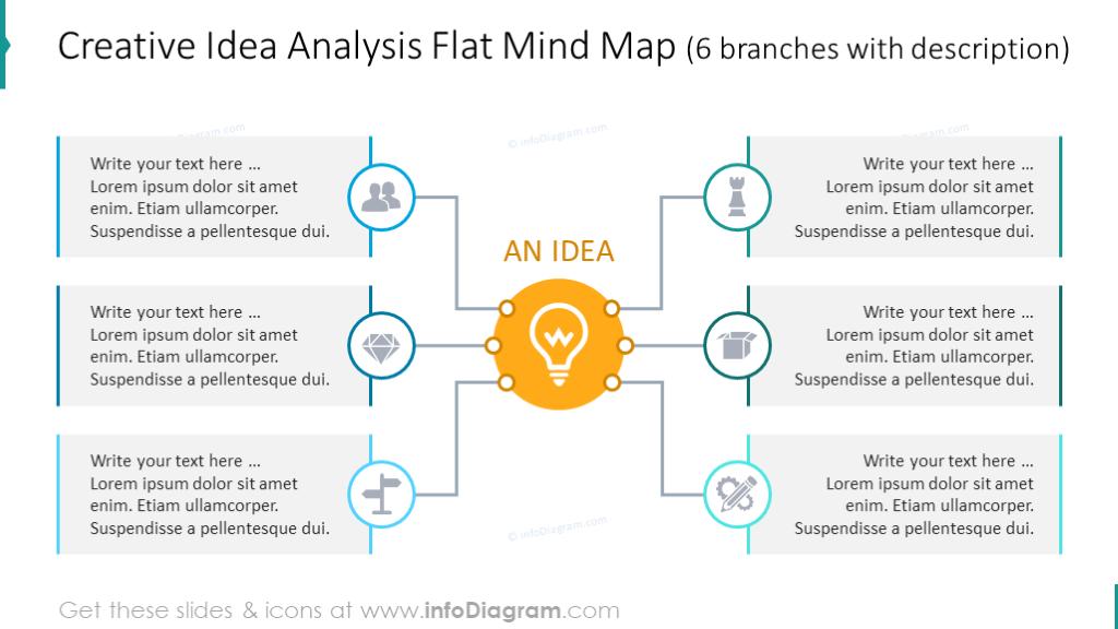 Creative idea analysis flat mindmap