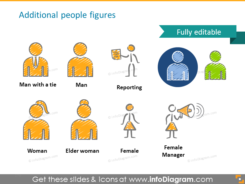 Additional people figures illustrated with scribble filling'