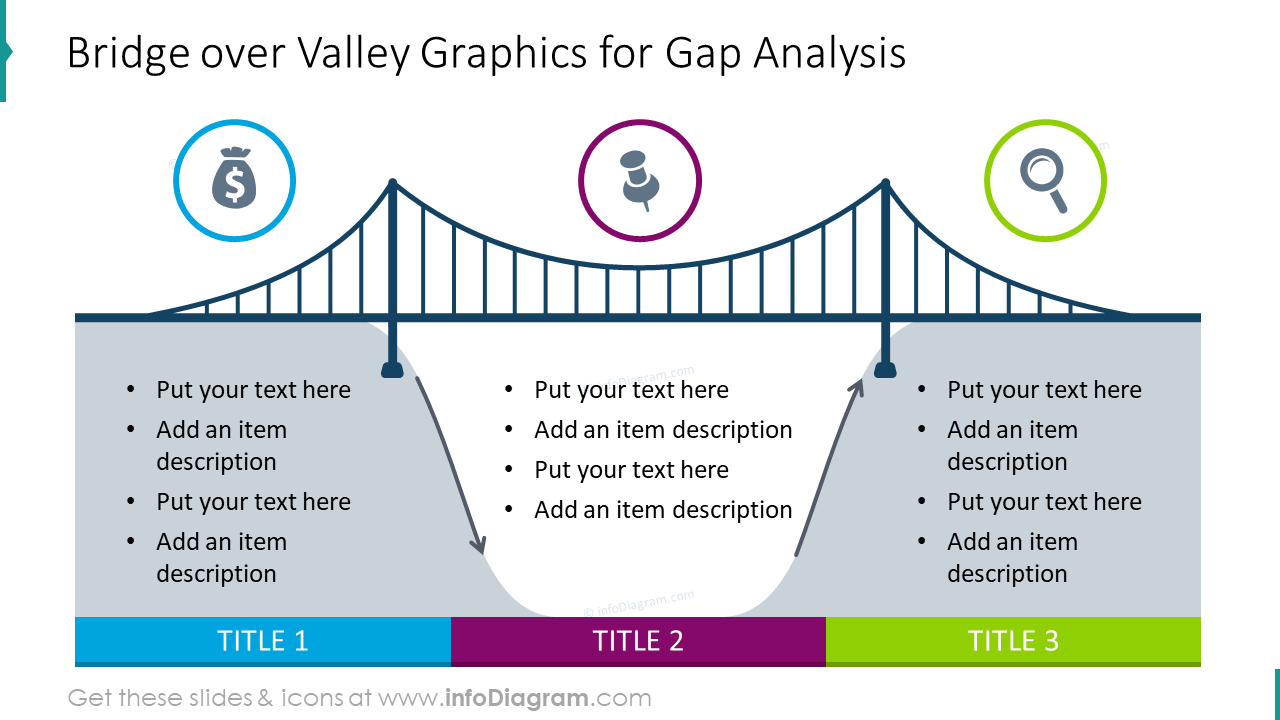 Bridge over valley graphics for gap analysis