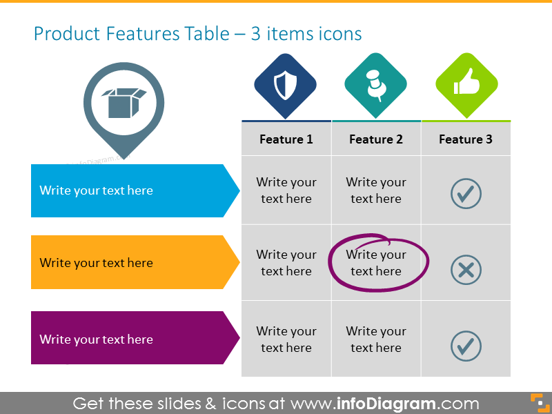 Arrow-shaped Table for describing Product Features with Icons