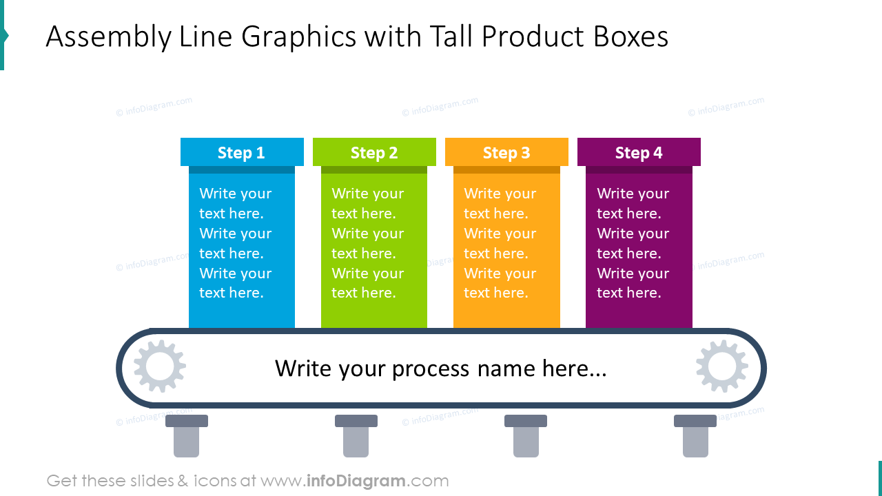 Assembly line graphics with tall product boxes