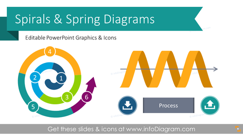 Spiral Flow Charts & Spring Diagrams (PPT template)