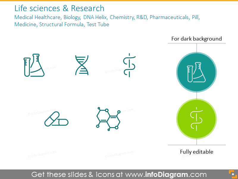 Life sciences & Research