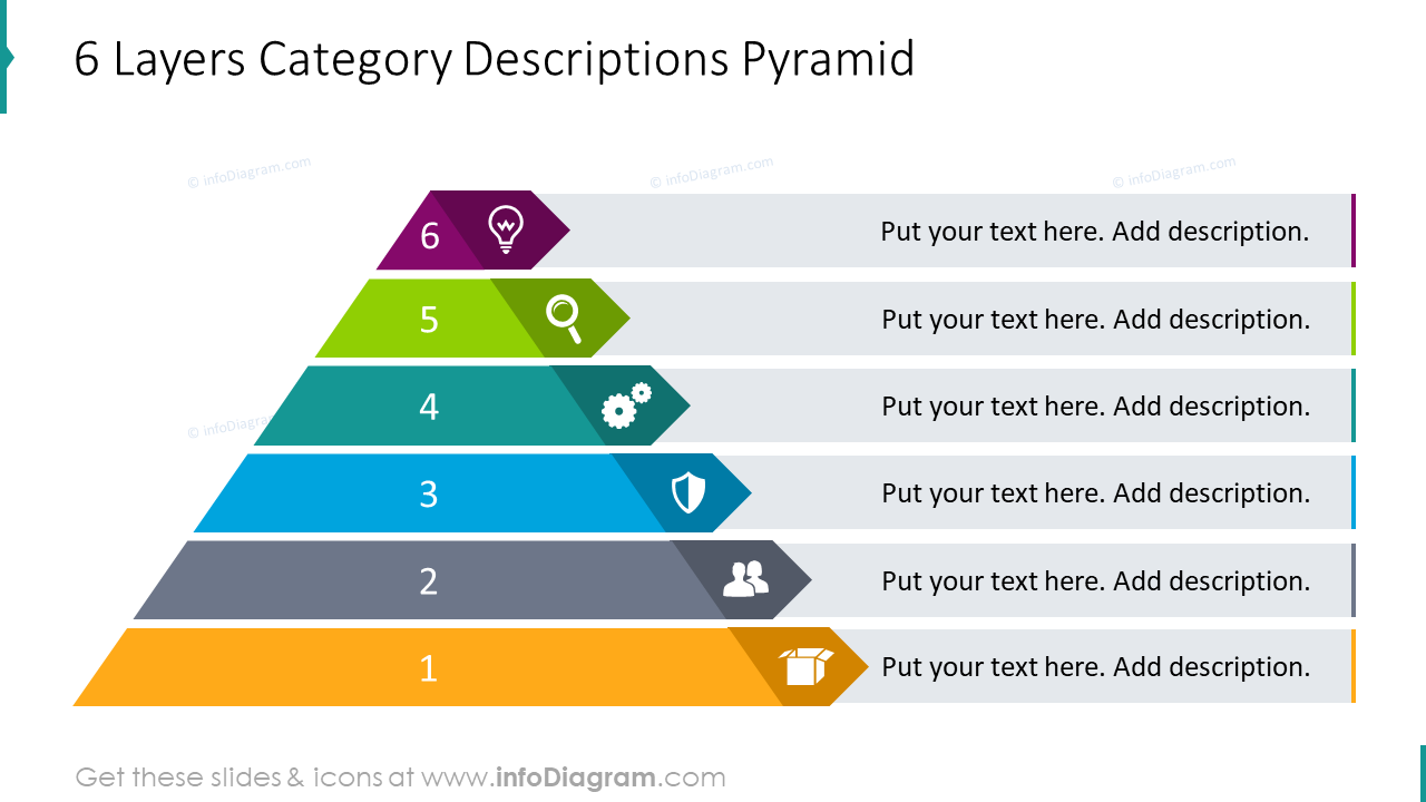 6 layers category descriptions pyramid