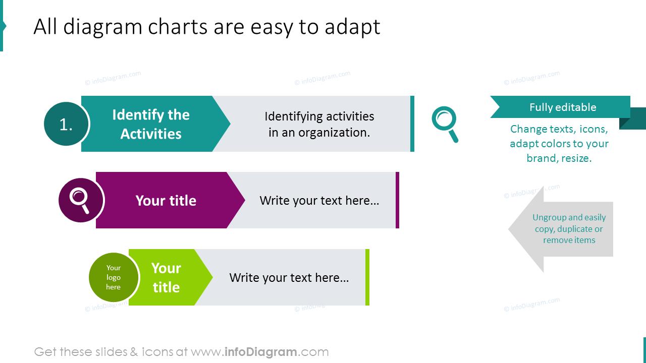 Editability of diagram charts