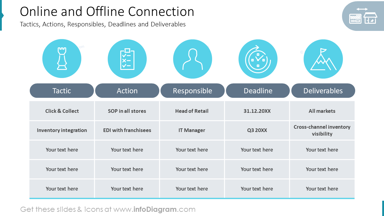 Online and Offline Connection