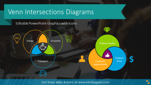 Venn Intersection Diagrams Template (PPT graphics)
