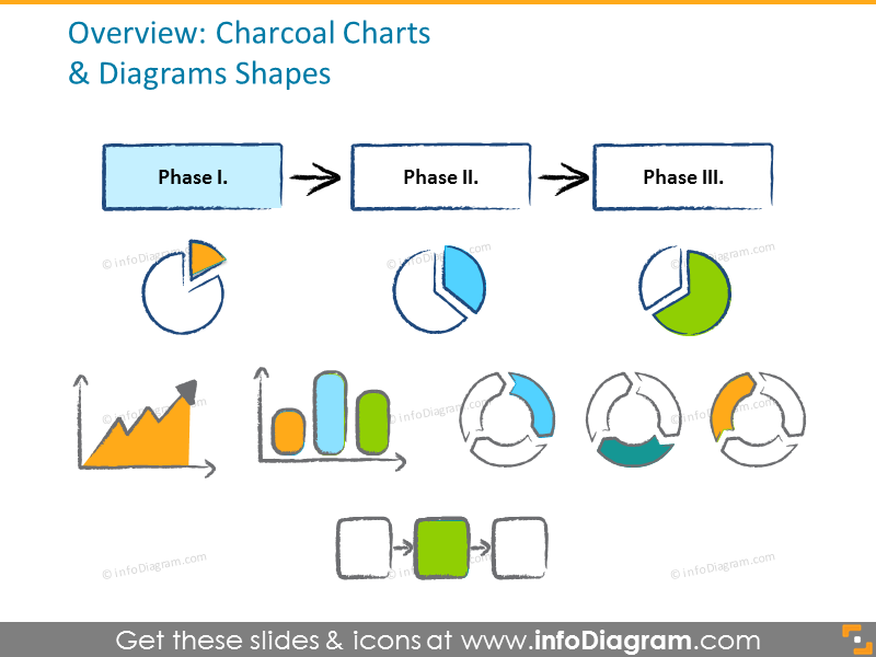 Example of the charcoal charts and diagrams