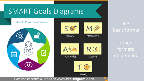 SMART Goals and Objectives Planning Template (PPT Diagrams)