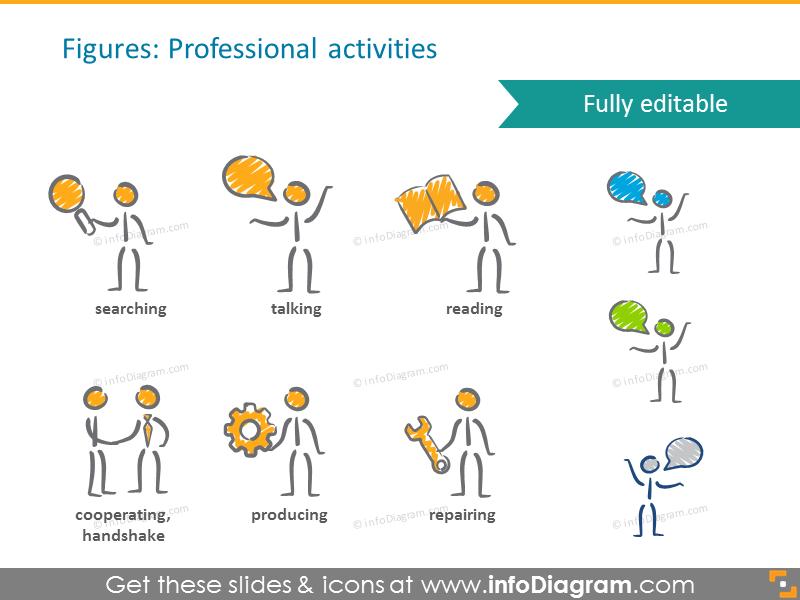 Professional activitiesfigures