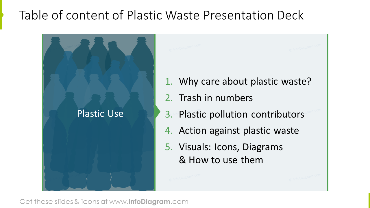 Table of content of plastic waste deck