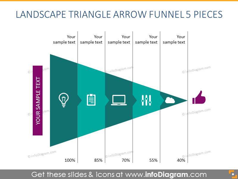 mono color Landscape Triangle Funnel 5 Pieces