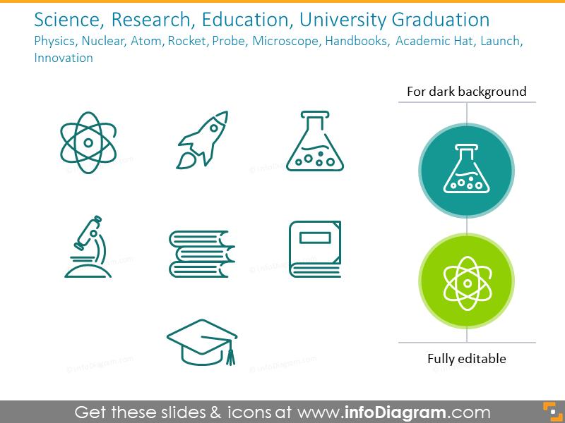Science, Research, Education, University Graduation