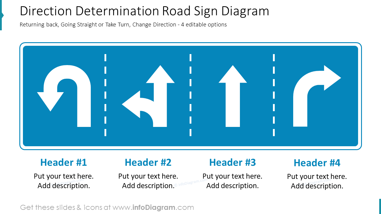 Direction determination road sign diagram