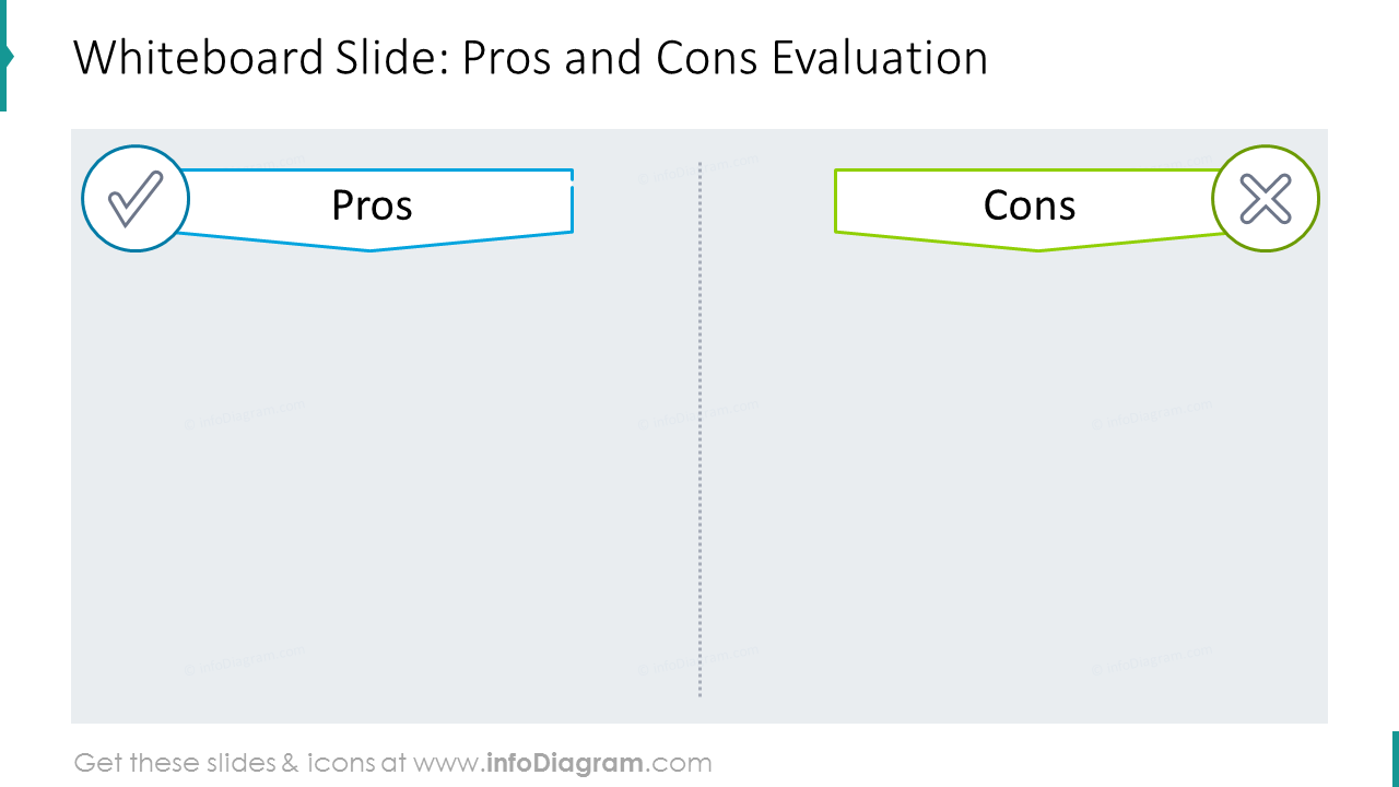 Whiteboard slide: pros and cons evaluation