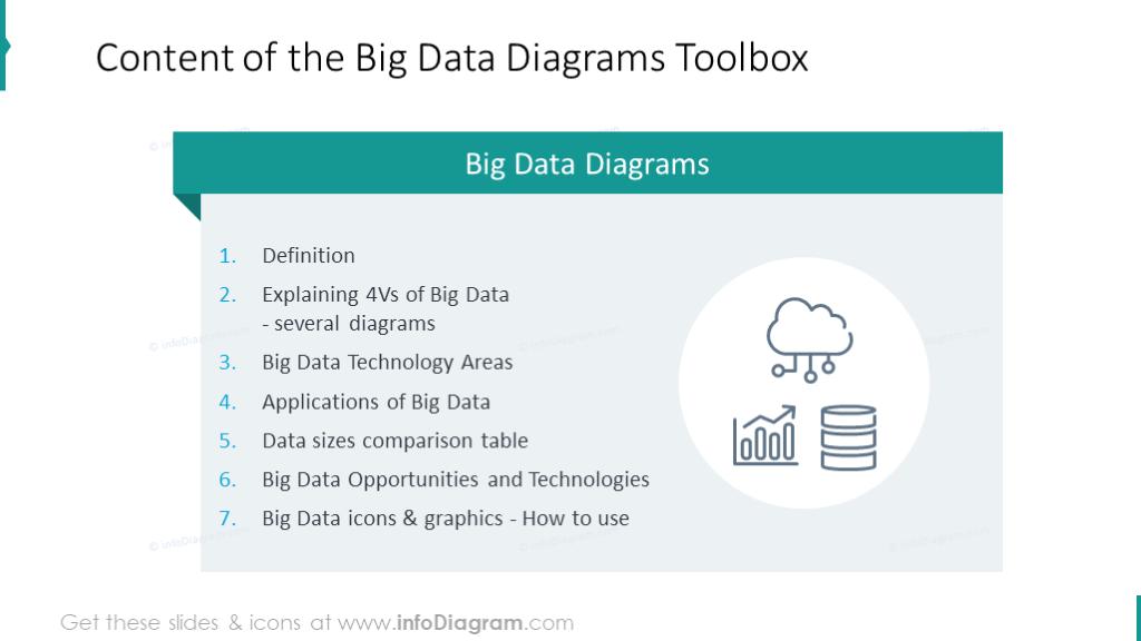 Big data toolbox content