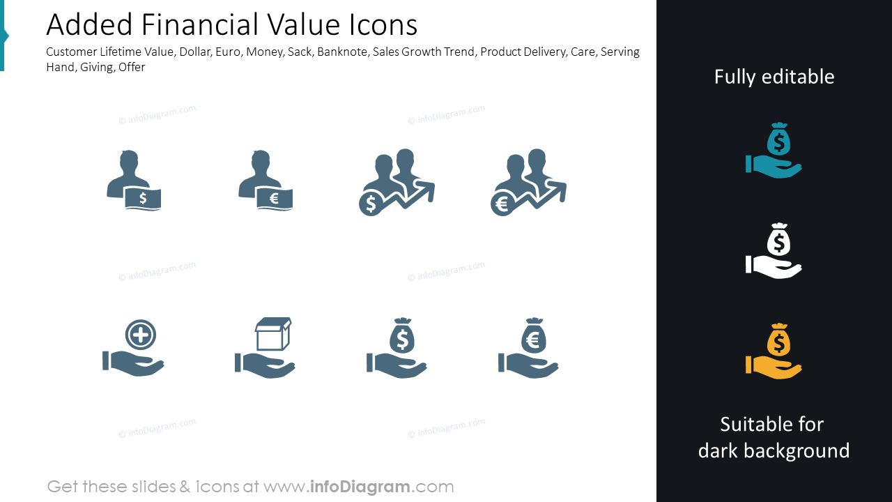 Added Financial Value Icons