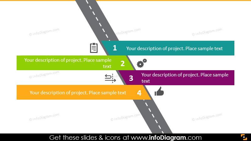 4 aims milestones roadmap flat infographics