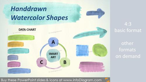 Watercolor Shapes Aquarelle Stripe Arrow Circle (PPT pictures)