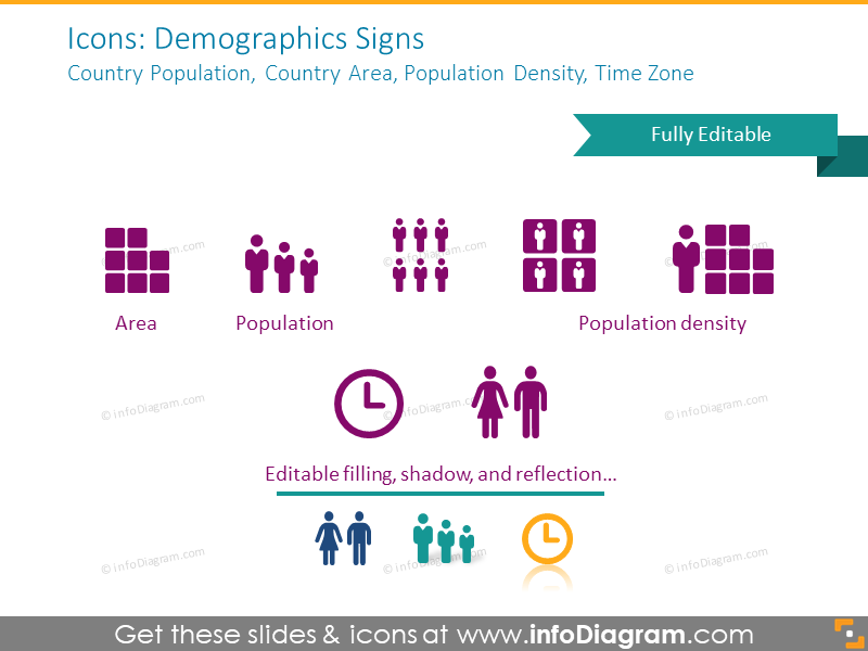 Demographics signs intended to illustrate Benelux countries profile